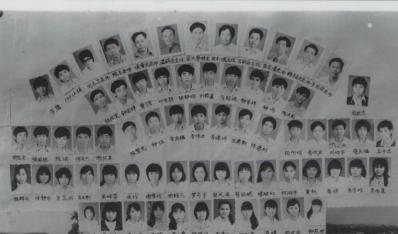 1988届初中